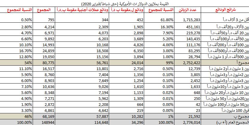 final-bank-2020.png